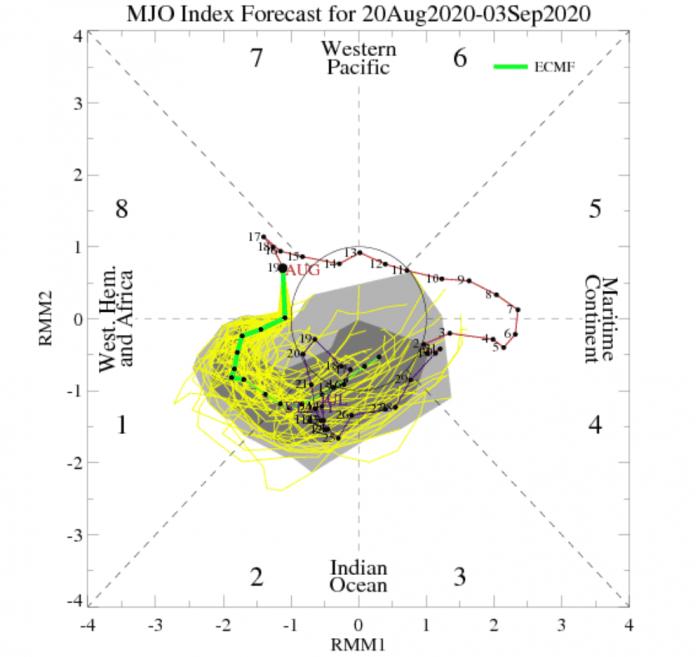 atlantic-hurricane-mjo-wave-forecast