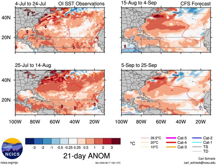 atlantic-hurricane-ocean-temperature-forecast