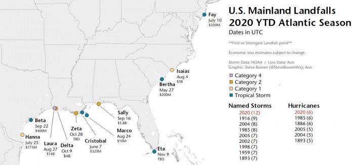 atlantic-hurricane-season-united-states-landfalls