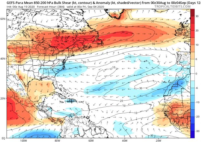 atlantic-hurricane-shear-wave-forecast