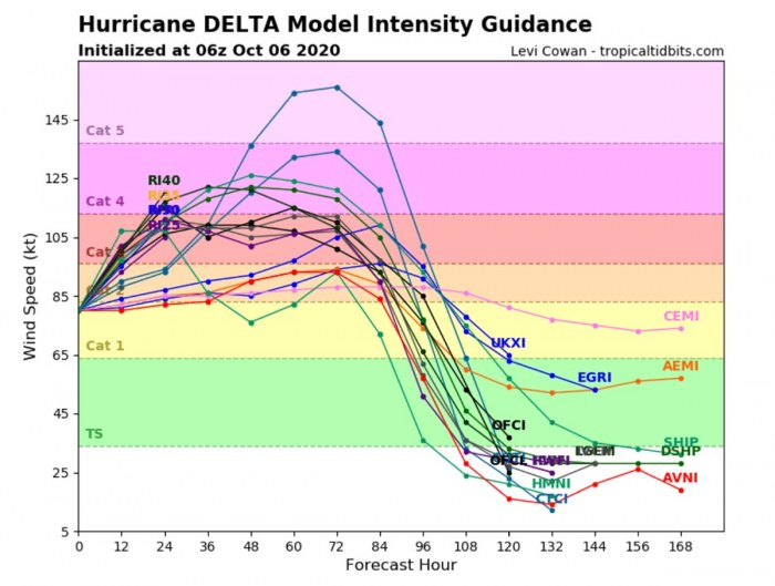 cancun-yucatan-delta-intensity-forecast