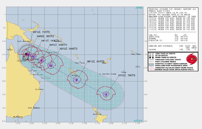 cyclone-niran-australia-new-caledonia-track