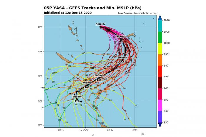 cyclone-yasa-fiji-south-pacific-ensemble-model-tracks