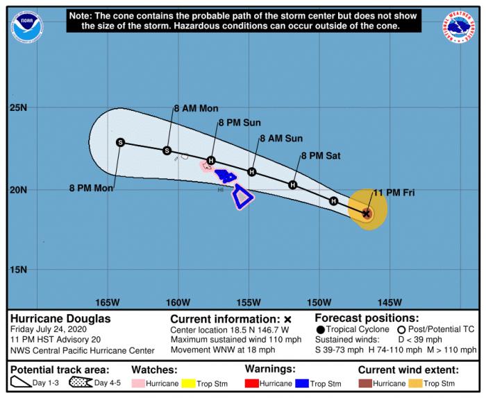 douglas-hawaii-hurricane-track