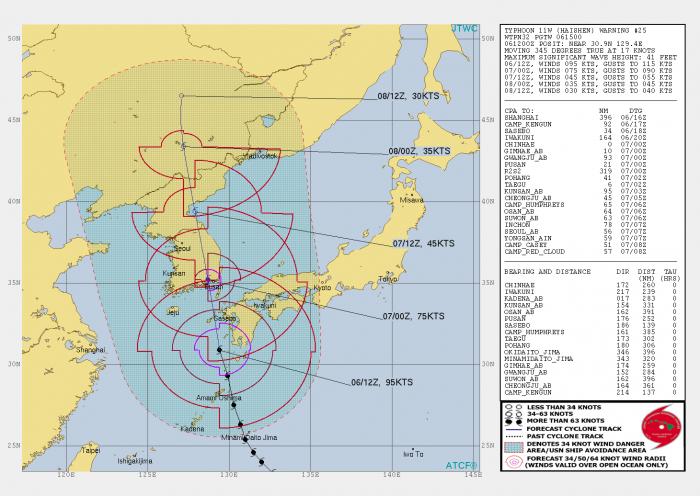 haishen-korea-typhoon-track