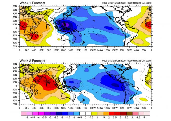 hurricane-atlantic-epsilon-zeta-mjo-wave
