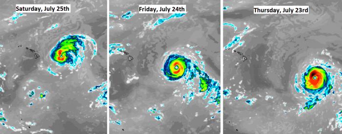 hurricane-douglas-irssat-simulation