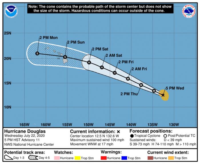 hurricane-douglas-track