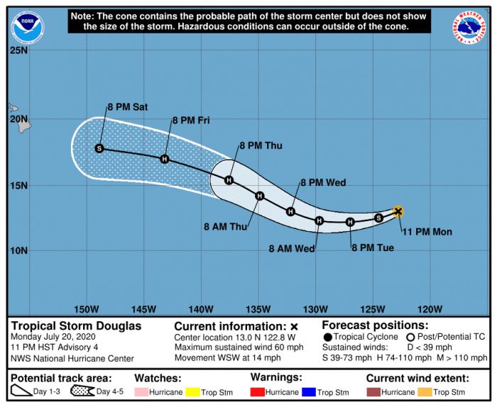 hurricane-douglas-track1
