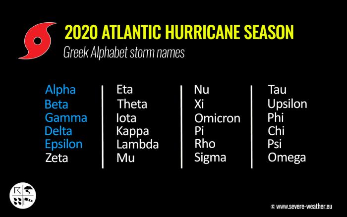 hurricane-epsilon-bermuda-atlantic-greek-alphabet
