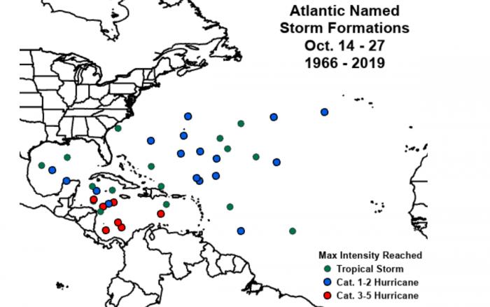 hurricane-epsilon-bermuda-atlantic-october-storms