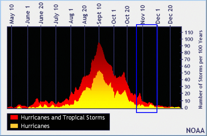 hurricane-eta-nicaragua-flooding-november