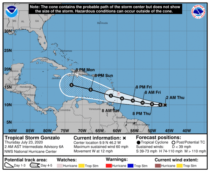 hurricane-gonzalo-track