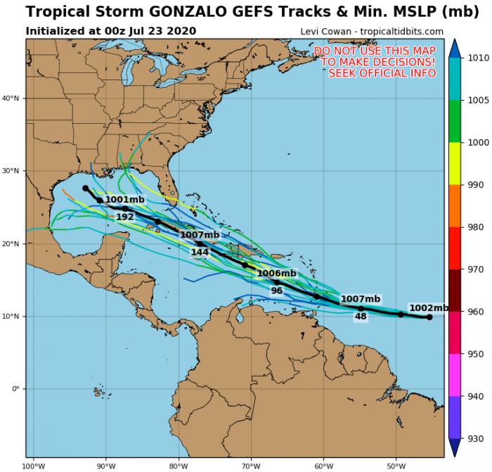 hurricane-gonzalo-track2