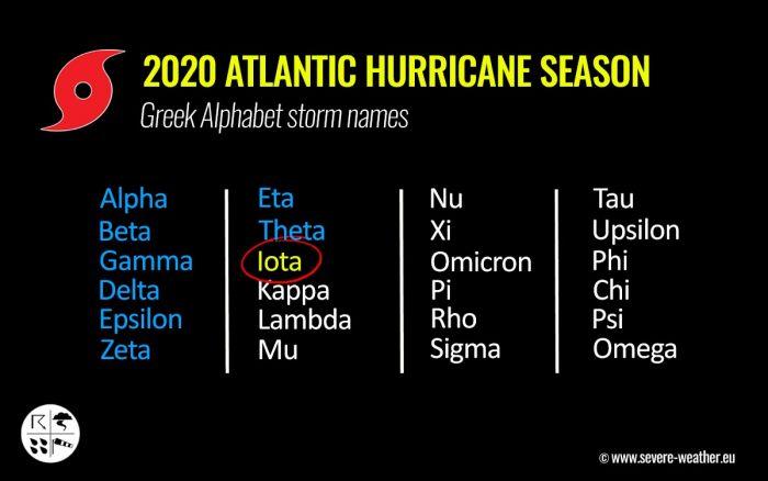 hurricane-iota-landfall-nicaragua-greek-alphabet