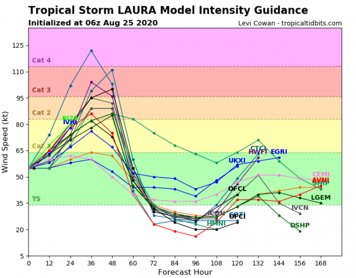 hurricane-laura-landfall-intensity-map