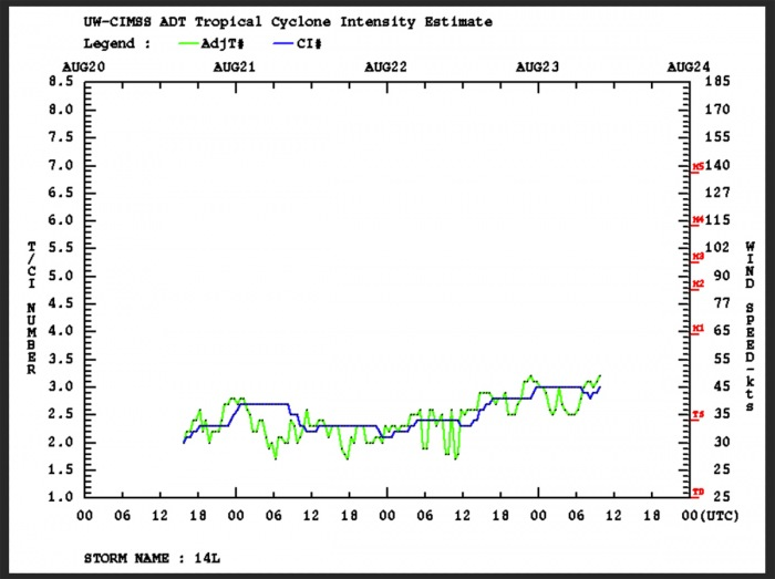 hurricane-marco-dvorak-analysis