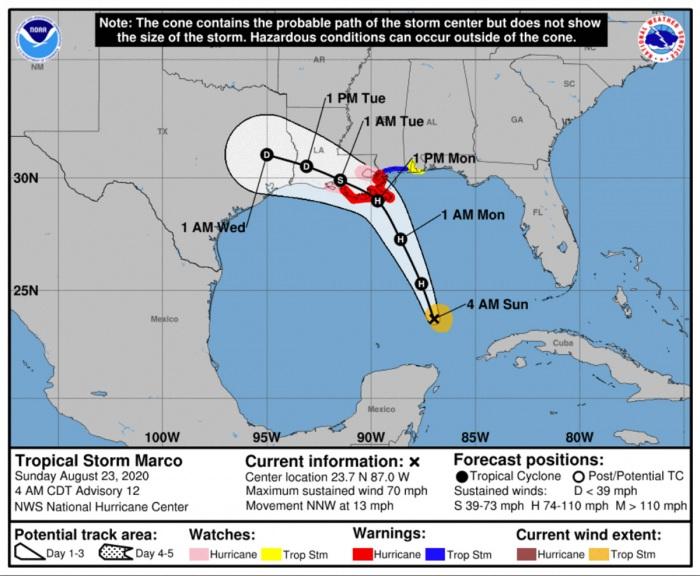 hurricane-marco-nhc-track