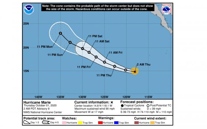 hurricane-marie-nhc-track