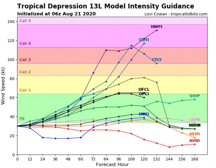 hurricane-mexico-gulf-laura-intensity