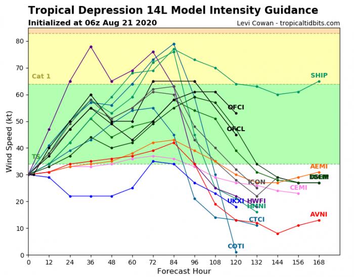 hurricane-mexico-gulf-marco-intensity