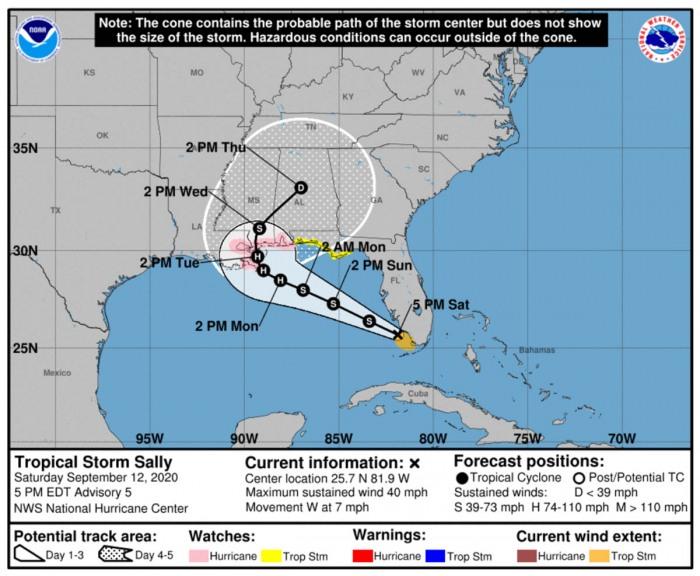 hurricane-sally-nhc-track