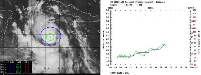 hurricane-season-delta-dvorak-estimates