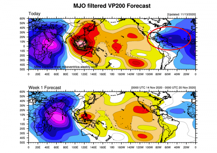 hurricane-season-iota-landfall-mjo-wave