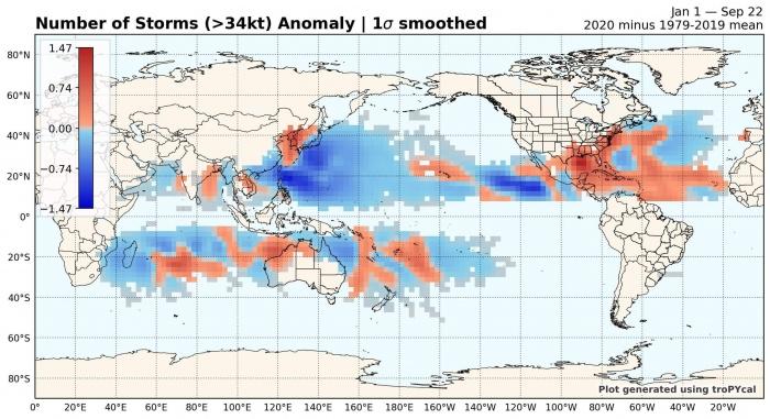 hurricane-season-numbers-2020