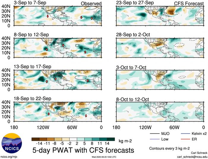 hurricane-season-october-forecast-mjo-precipitable-water