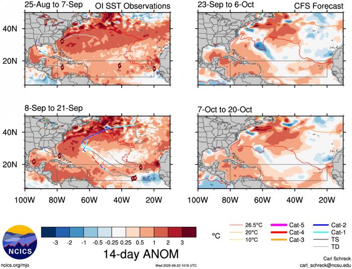 hurricane-season-october-forecast-sea-surface-temperature