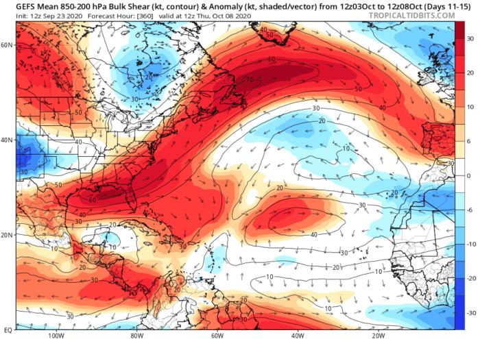 hurricane-season-october-forecast-wind-shear