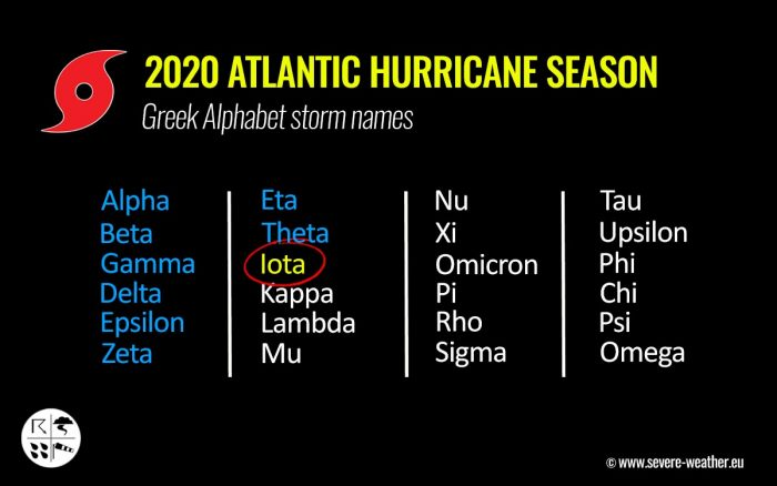 hurricane-season-storm-iota-greek-alphabet