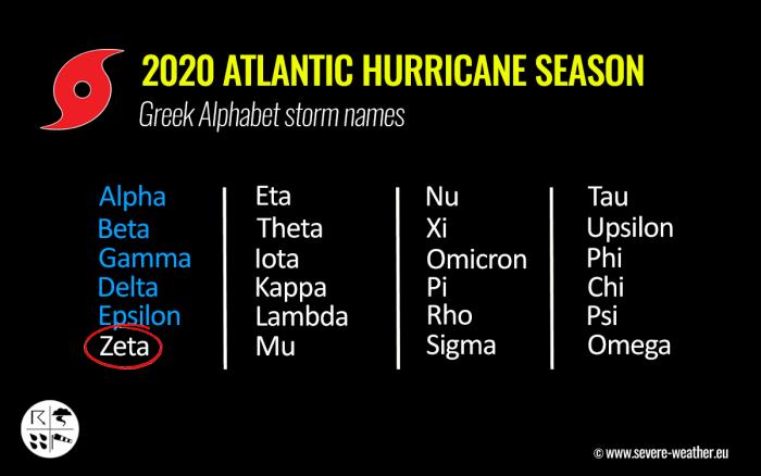 hurricane-zeta-yucatan-gulf-coast-greek-alphabet