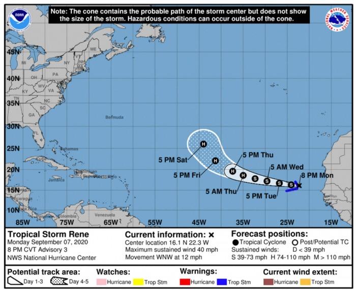 paulette-rene-storm-nhc-track