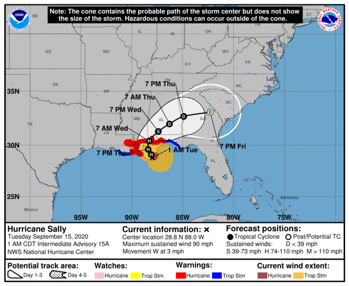 sally-intensification-nhc-track