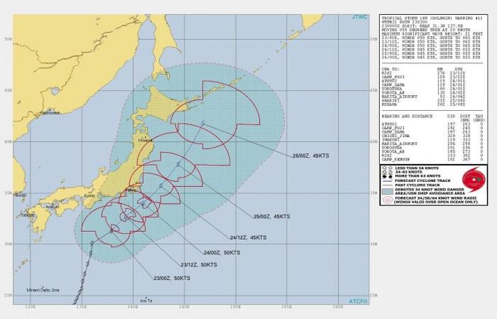 storm-dolphin-jtwc-track