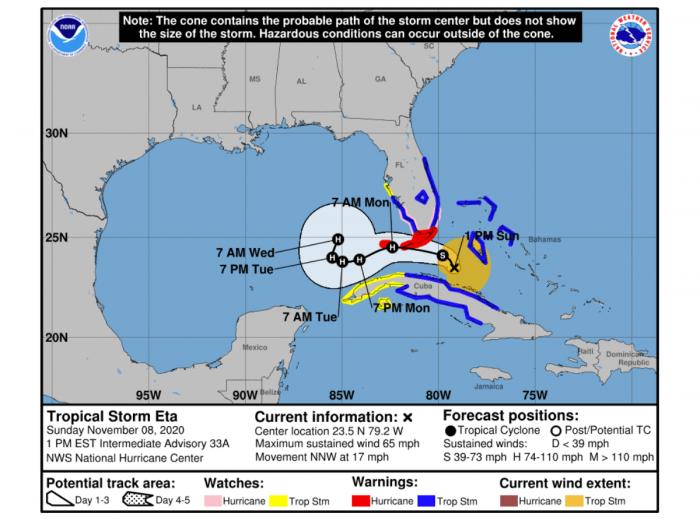 storm-eta-florida-hurricane-season-nhc-track