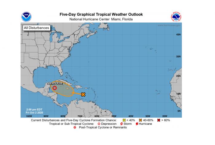 storm-gamma-atlantic-potential