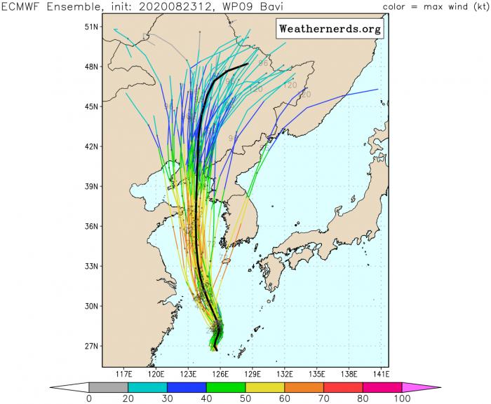 typhoon-bavi-gefs-model-tracks