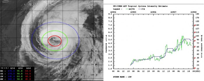 typhoon-chanhom-japan-dvorak-analysis