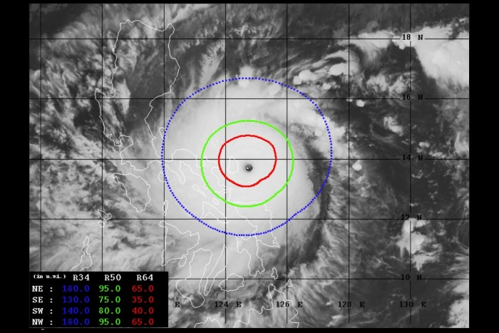 typhoon-goni-landfall-dvorak-winds