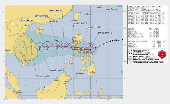 typhoon-goni-landfall-track