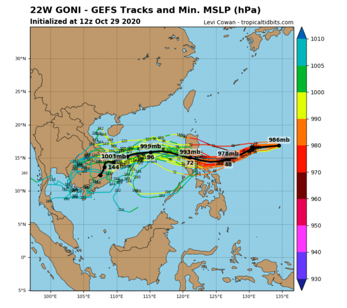 typhoon-goni-philippines-model-tracks