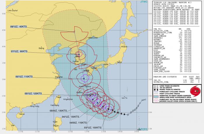 typhoon-haishen-track