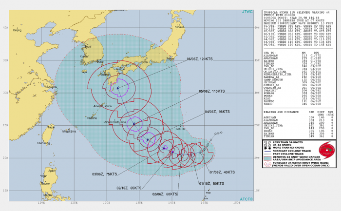 typhoon-japan-track