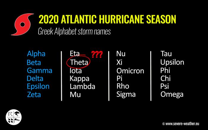 united-states-storm-eta-theta