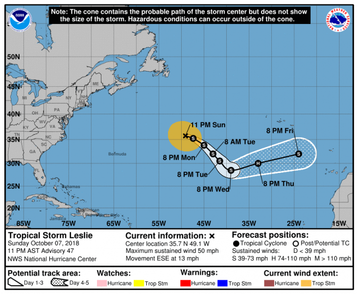 AL132018_5day_cone_no_line_and_wind