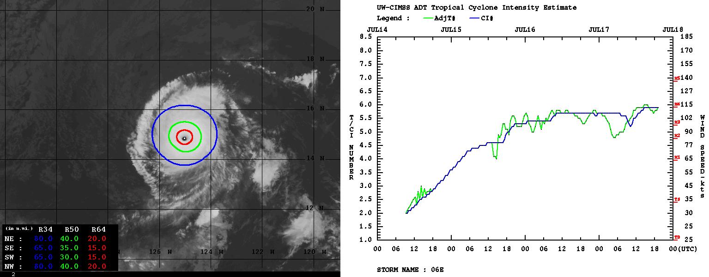hurricane-season-2021-eastern-pacific-felicia-advanced-dvorak-analysis
