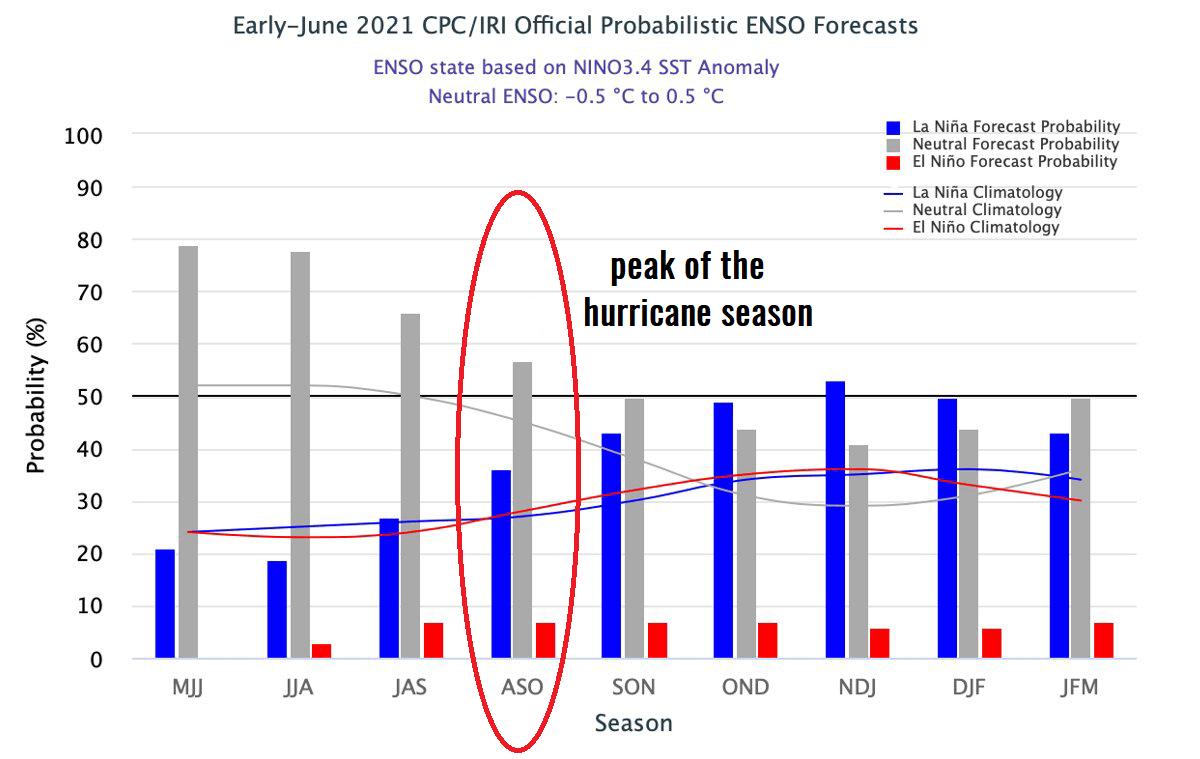 hurricane-season-2021-gulf-coast-storm-bill-enso-forecast